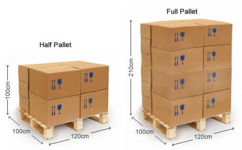 Half vs full pallet sizes